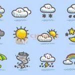 """Học tiếng Trung – Thuật ngữ """"Thời tiết"""""""