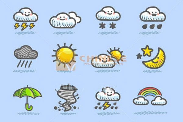 Học tiếng Trung  Thuật ngữ  Thời tiết