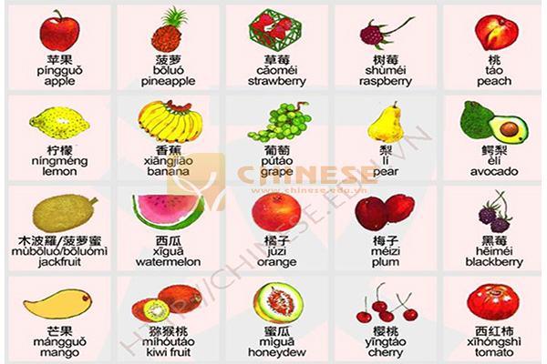 Học tiếng Trung qua ảnh