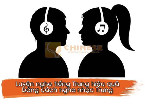 Học nghe tiếng Trung giao tiếp