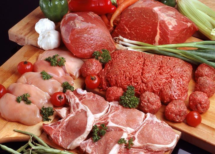 Tên các lọai thịt và một số món ăn từ thịt dịch sang tiếng Trung