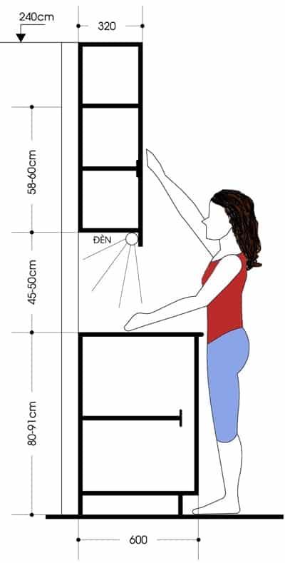 Thông số kích thước tủ bếp chuẩn theo Lỗ Ban