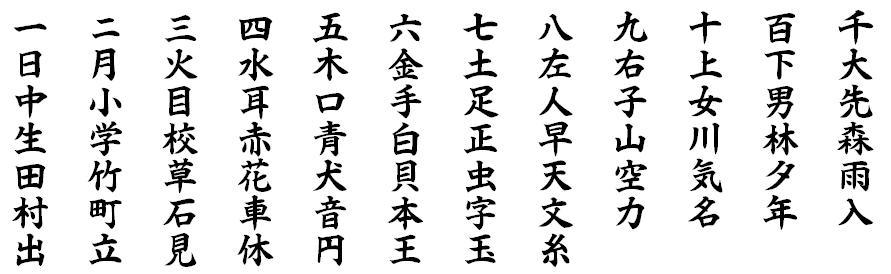 Dịch thuật tiếng Trung - tầm quan trọng của các tổ chức, cá nhân