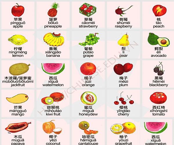 học tiếng Trung cấp tốc - từ vựng hoa quả